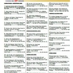 Chiang Mai Gay Guide - Quick Reference Listings by Radchada Cafe